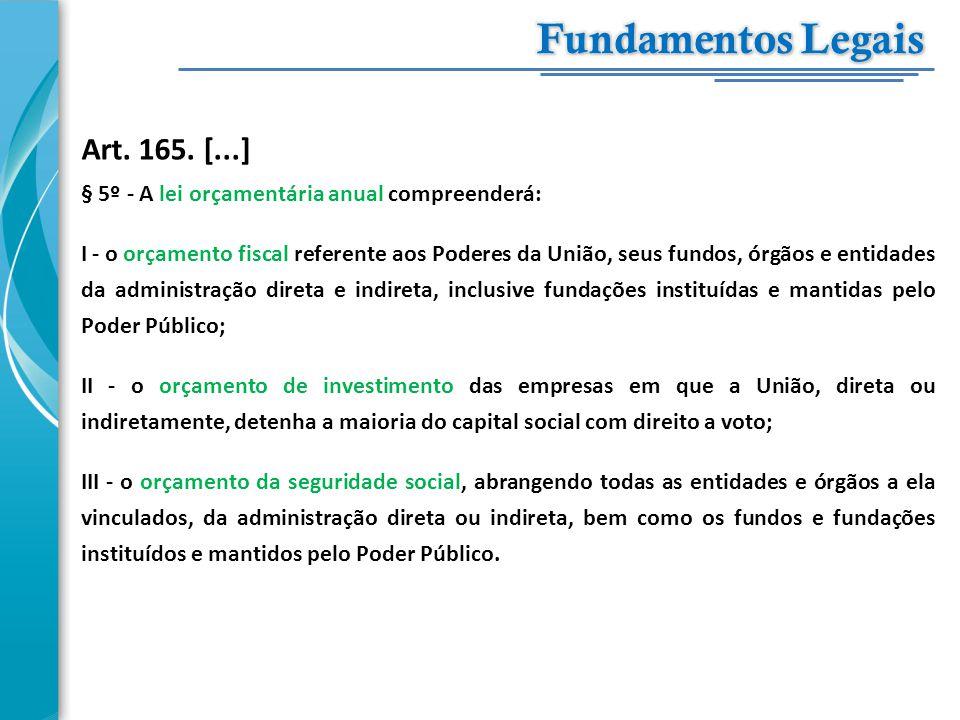 Fundamentos Legais Art. 165. [...]